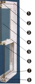 Home iprovements casement windows features